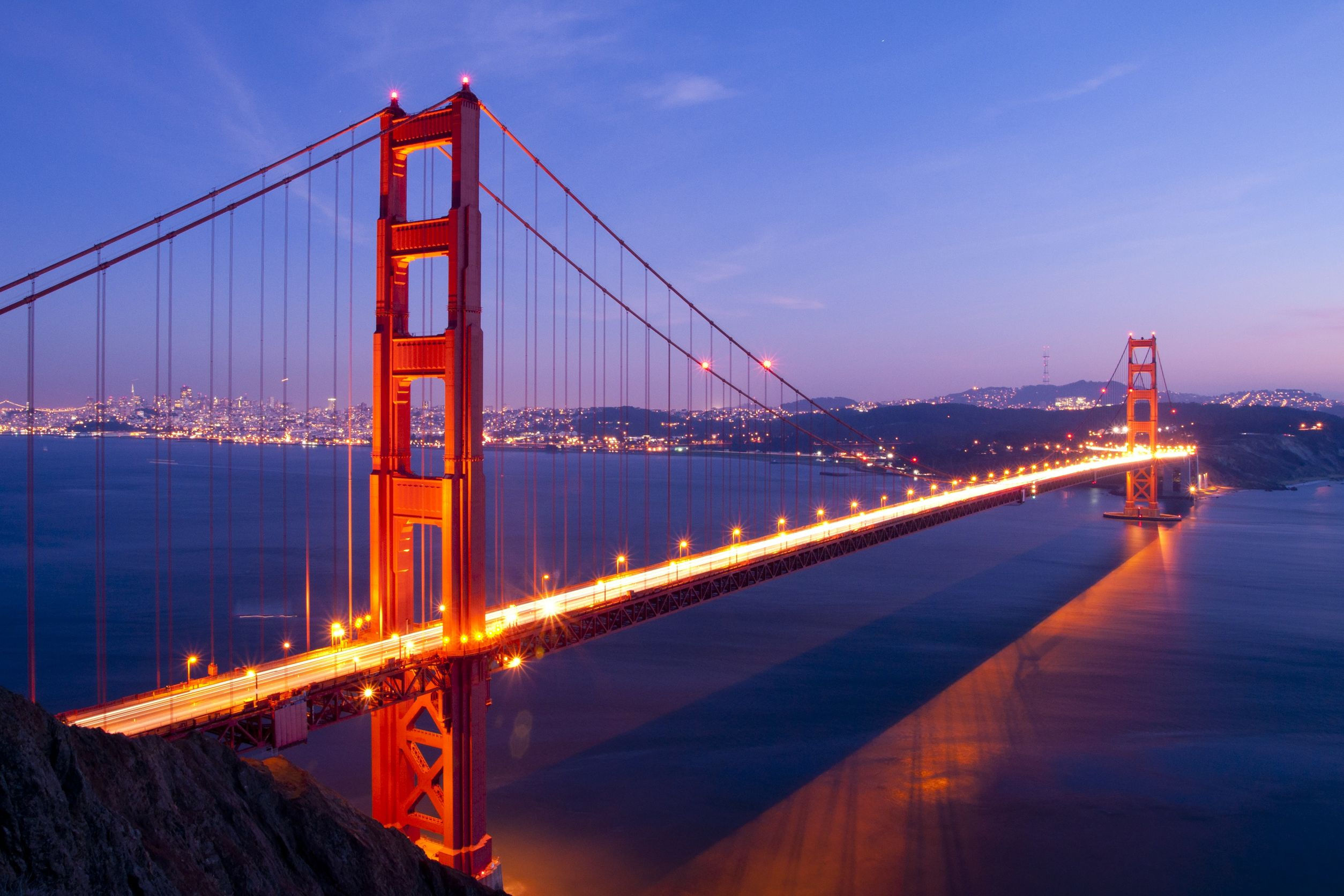 Best Price To Rent A Car In San Francisco